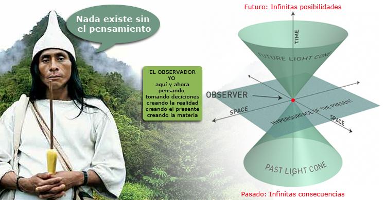Koguis, los hijos del jaguar, el corazón del mundo, la montaña sagrada de Colombia y la profecía de los hermanos mayores. (1/6)