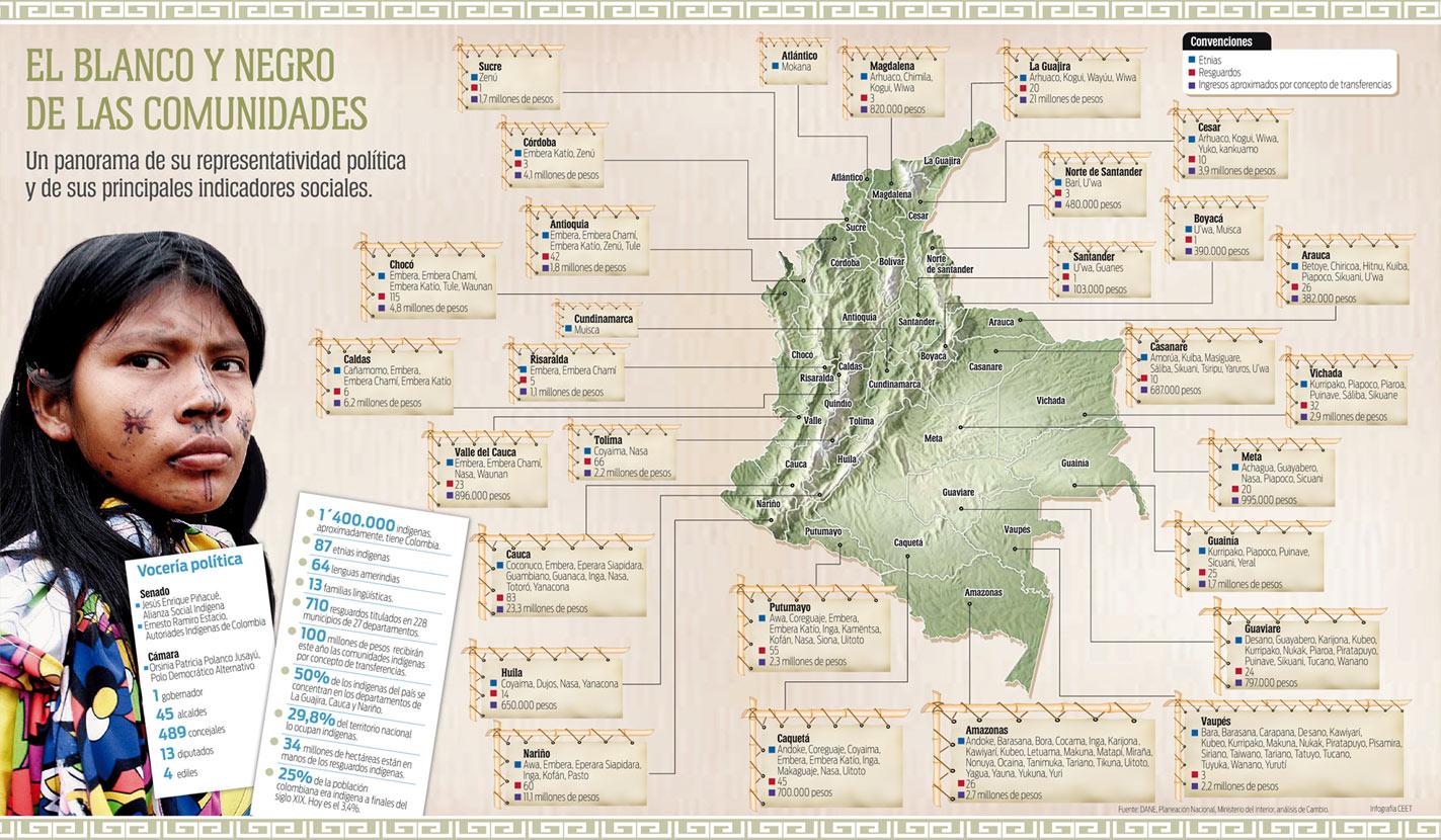 De regalo un mapa con las etnias indígenas del país, haz clic en el